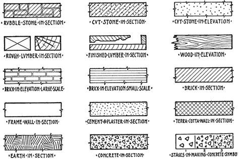 architectural symbols good to know interior designing symbols of building materials clipart etc