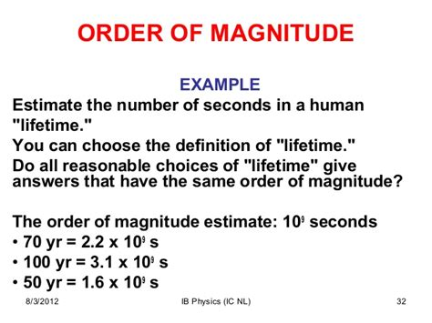 order of magnitude template topic 1realm of physics