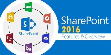 Category Designs by Sharepoint 2016 Features Amp Overview Of The New Version