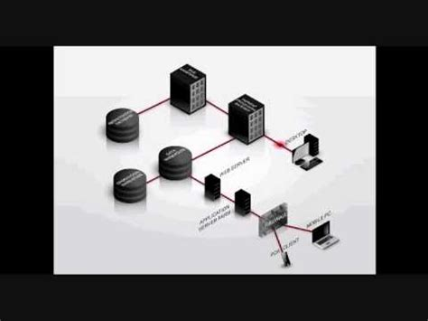 animated network diagram powerpoint tutorial on network diagrams