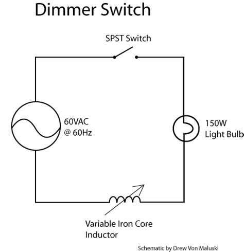 variable inductor description description this demonstration shows that a variable inductor connected in series with a light