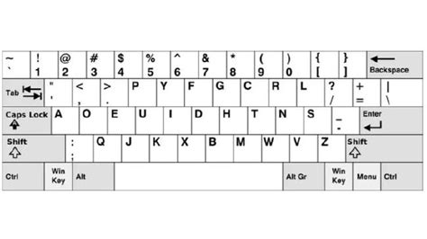 qwerty keyboard layout why you have been using your keyboard wrong nt news