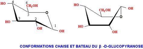 Configuration Chaise by C2n Corporation Des Carabins Ni 231 Ois Bde M 233 Decine