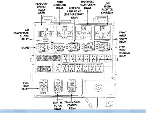 Kia Distribution Center 2002 Dodge Stratus Battery Drain I Unhooked The Positive