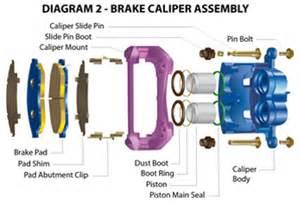 Service Electric Brake System Dodge Brakes 101 Winston Salem Import Car Care Specialists