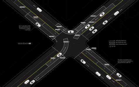 light at intersection traffic intersections with more efficient flows