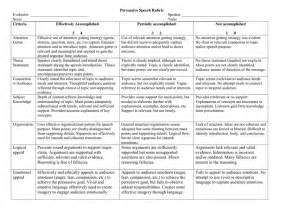Image result for persuasive essay outline rubric