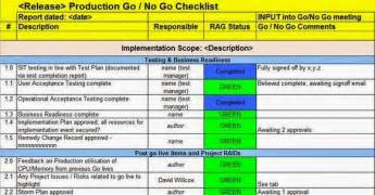 go html template structuring go no go meetings and preparation make