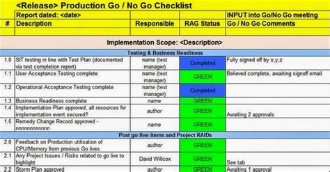 go templates structuring go no go meetings and preparation make