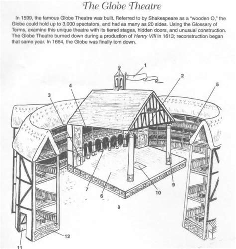 coloring page of globe theater a diagram of the globe theatre students could draw their