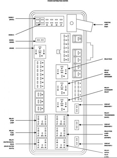 dodge magnum rear fuse box get free image about wiring diagram