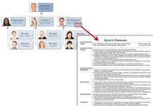 10 tips for organizational charts