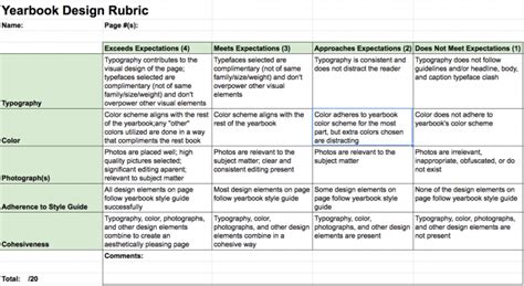 yearbook layout rubric the one stop yearbook rubric shop grading tools for