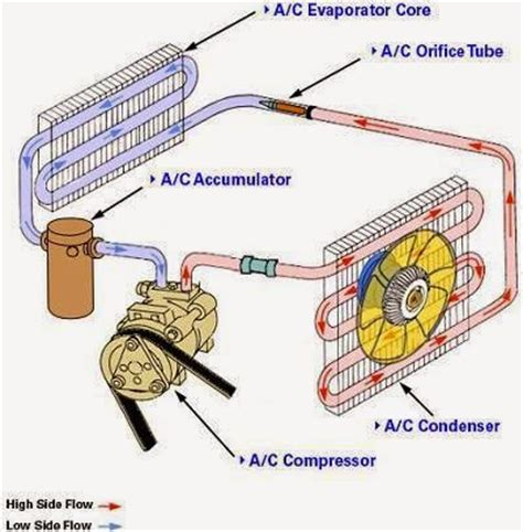 electrical engineering world  air conditioning system