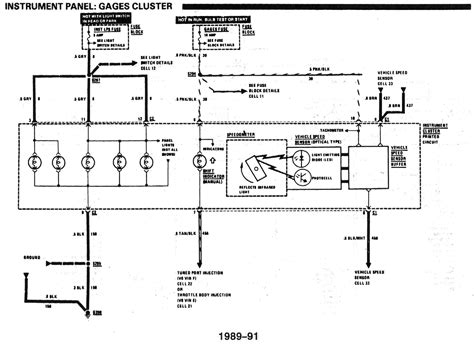 electric and cars manual 1995 chevrolet cavalier instrument cluster car electrical wiring instrument wiring diagram for 1992 chevy blazer car electric instrument
