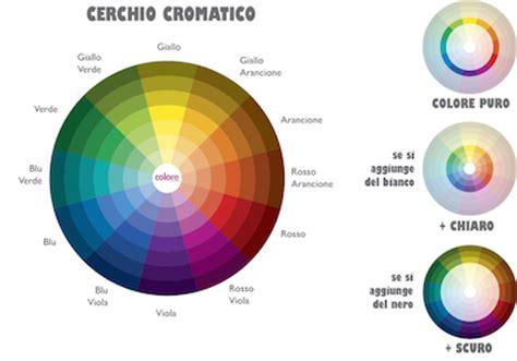 tavola dei colori complementari make up occhi azzurri