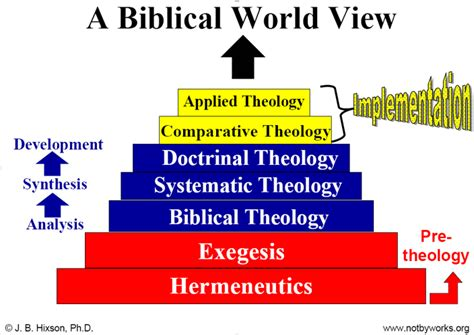 biblical doctrine a systematic 1433545918 why galatians 5 22 cannot be a genitive of association