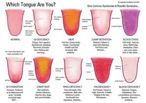 What is tongue diagnosis in chinese medicine ping ming