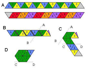 How To Make A Paper Hexaflexagon - hexaflexagons