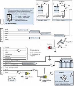 autoalarm systeem spy handleiding nederlands spy tech