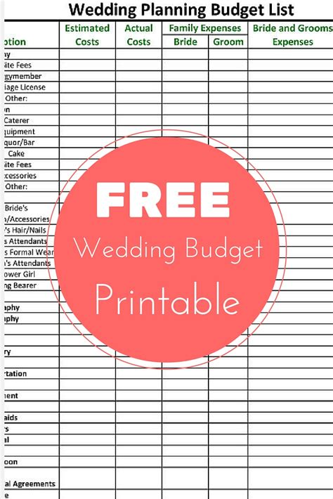 Wedding Budget Items by Free Wedding Planning Budget Checklist Printable