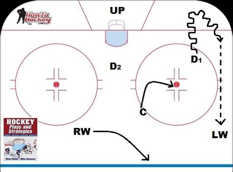 it s floor hockey time 5 fantastic drills for pe class ep 54 five breakout plays every hockey player should know