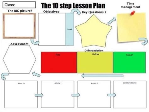 8 step lesson plan template 17 best images about lesson planning on lesson
