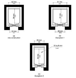 Small Home Elevator Size Tas Chapter 4 Accessible Routes