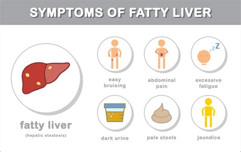 Can Tums Cause Yellow Stool by Fatty Liver Diet Guide