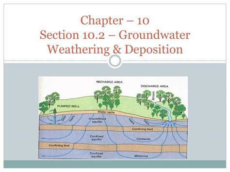 chapter 10 section 1 ppt chapter 10 section 10 2 groundwater weathering