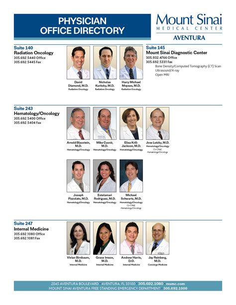 Aventura Hospital Detox by Mount Sinai Primary Specialty Care Aventura Mount