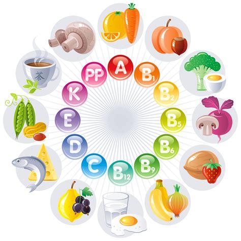 Vitamin Wp vitamine