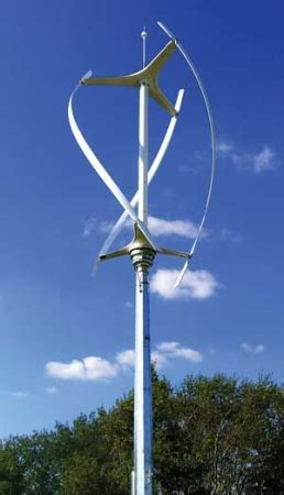 mini eolico da terrazzo small scale wind power in the uk renewable energy world