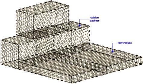 Gabion Mattress by Golden Gate Geosynthetics Malaysia