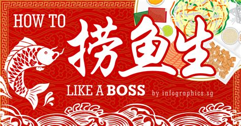 new year lo hei greetings new year auspicious phrases during yu sheng lo