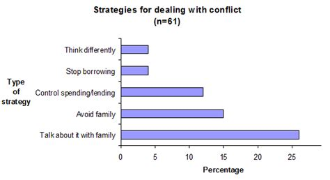 12 Basic Tips For Dealing With Conflict by Australian Indigenous Healthbulletin The Central Of