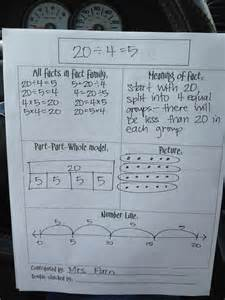 Math Facts Multiplication and Division