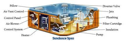 sundance spa altamar plumbing diagram sundance get free