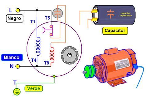 capacitor no motor monofásico coparoman terminales motor monof 225 sico de fase partida