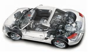 Where Is The Engine In A Porsche Cayman Technik Cayman Porsche Cayman S Oder 996 Als Ersten