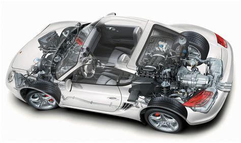 how do cars engines work 2009 porsche cayman regenerative braking technik cayman porsche cayman s oder 996 als ersten porsche porsche 204090549