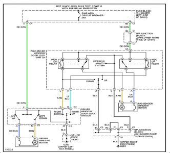 chevy silverado fog light wiring diagram get free image