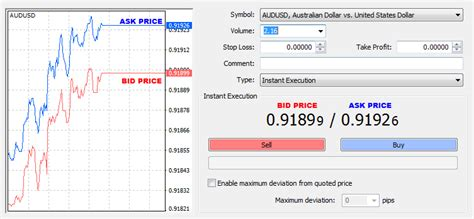 bid price how to calculate forex spread into trades bid ask prices