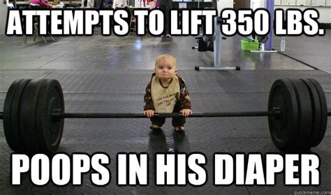 Weights Memes - 7 mistakes most beginners make when a b testing