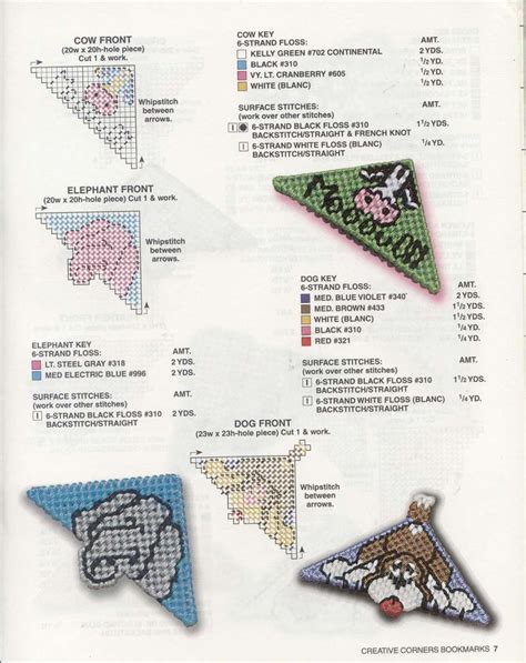 pattern analysis of tumor markers 274 best images about bookmarks plastic canvas on pinterest