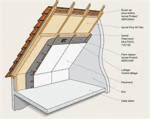 isolation thermique sous toiture fibre de bois