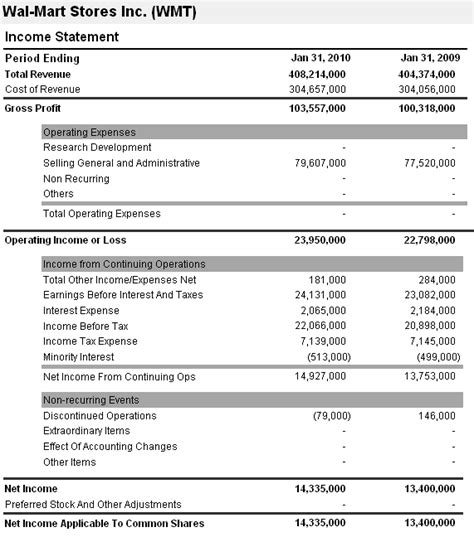 Income Statement Exle Books Worth Reading Pinterest Financial Statement Statement Accounting Flow Statement Template