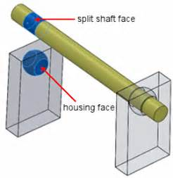 Define Tree solidworks simulation the bearing connector