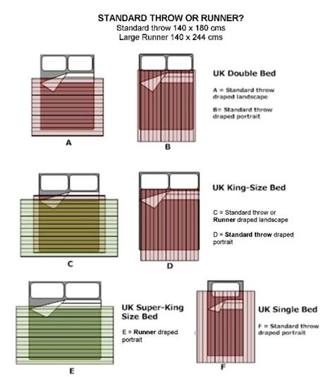 dimensions of bed sizes throws size guide australian queen size bed dimensions