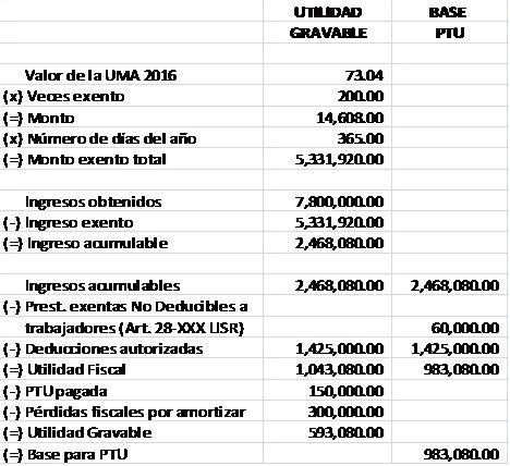 calculo isr provisional 2016 sector primario calculo manual de isr personas morales 2014 excel base
